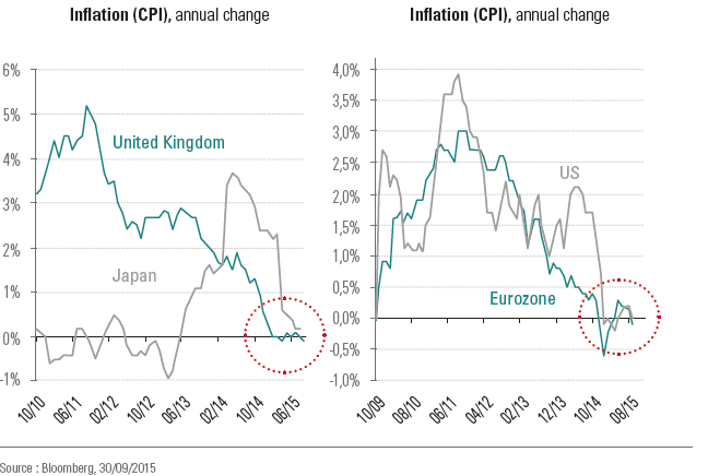 prod/qe_has_not_eliminated_deflationary_pressures.png