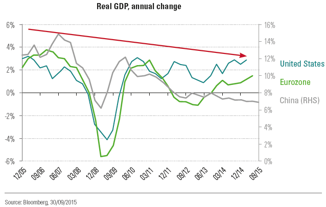 prod/qe_has_not_prevented_a_downward_trend_in_global_growth.png